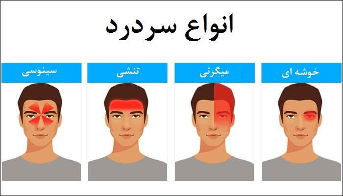 تصویر انواع سر درد